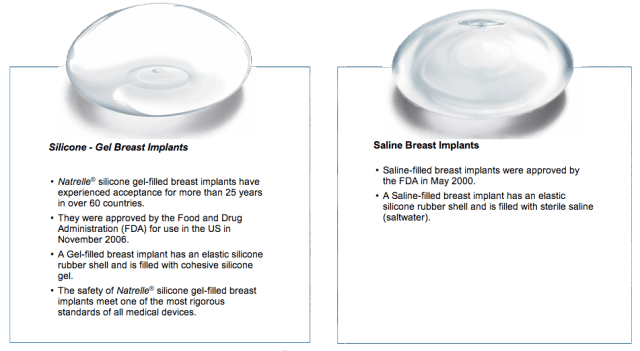 Pin by Annie Star on My Present | Silicone implants ... C Cup Vs D Cup Implants