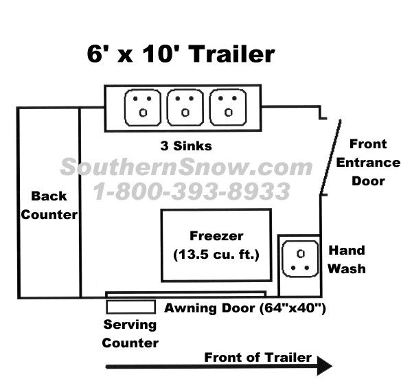20 Concession Trailer Business Plan Template In 2020