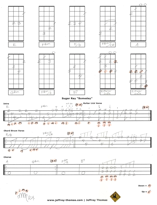 Play Sugar Ray on ukulele with my free Someday ukulele tab. This is a free ukulele video lesson with tab by Jeffrey Thomas. More cool lessons on my site.