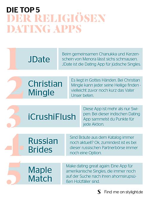 Die geschichte des online-dating