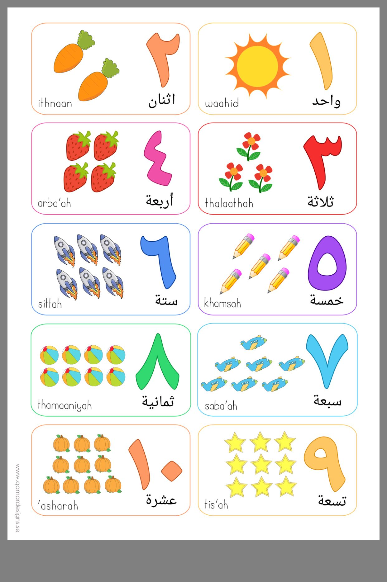 Arabic Number