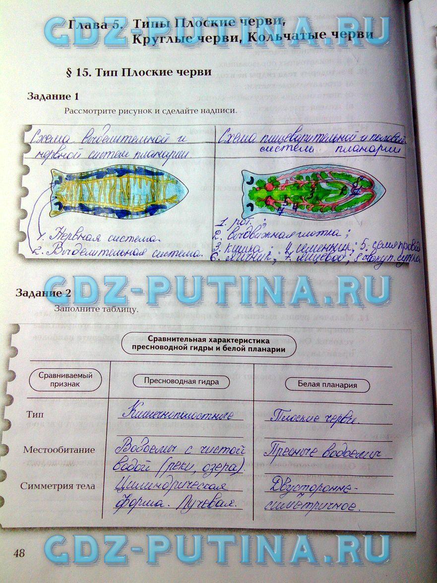 Домашние задание по истории украины 10 класса ориент малий