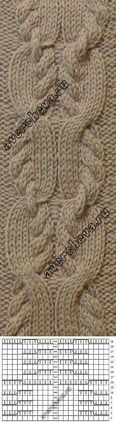 Pin von Elen M auf Вязание | Pinterest | Strickmuster, Stricken und ...