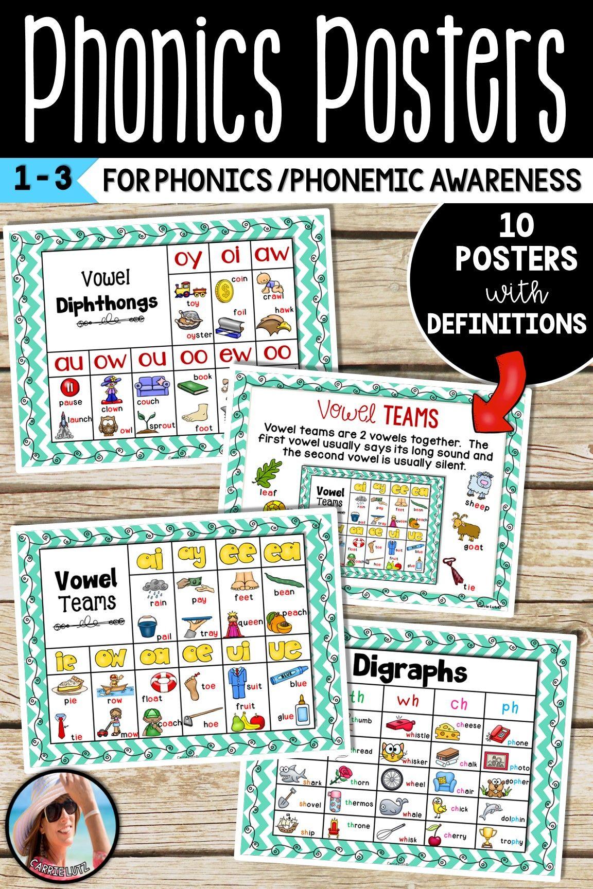 Phonics Posters Turquoise Chevron