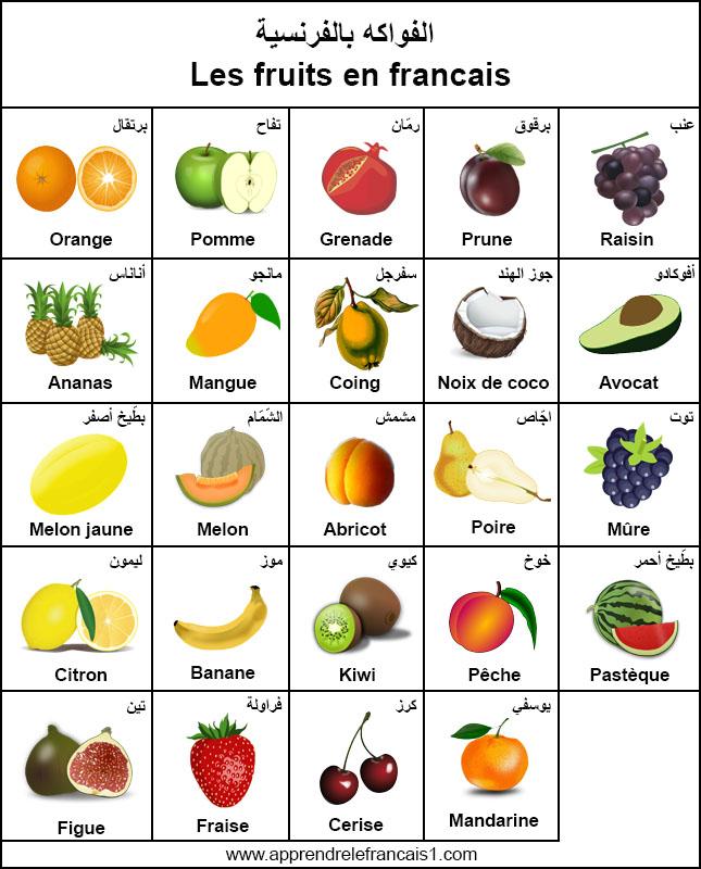 صور الفواكه بالفرنسية Fruit Healthy Tips Food