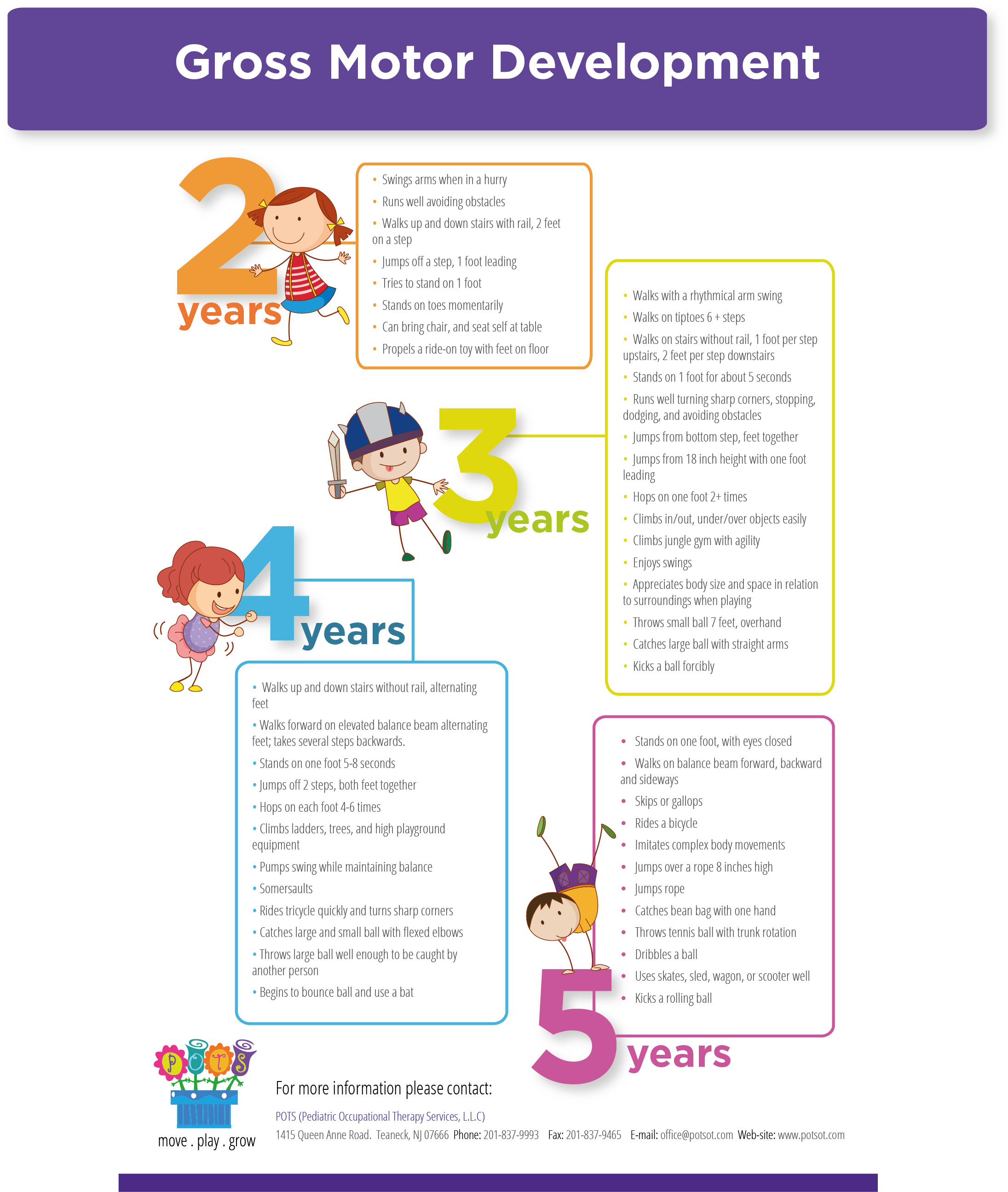 Gross moter development infographic from pediatric ot for Fine and gross motor skills activities