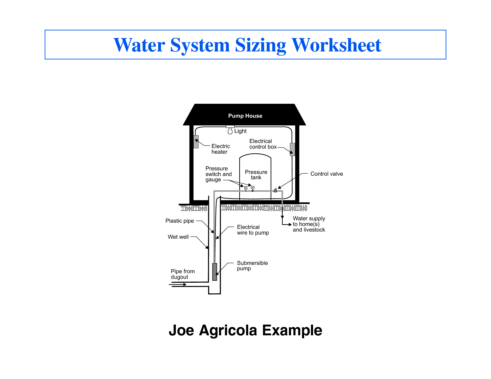Well Pump Pipe Size | Water System Sizing Worksheet | Well Pump ...