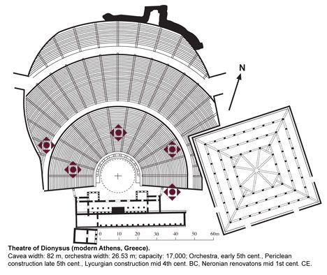 Google Theater Architecture Theatre Theater Plan