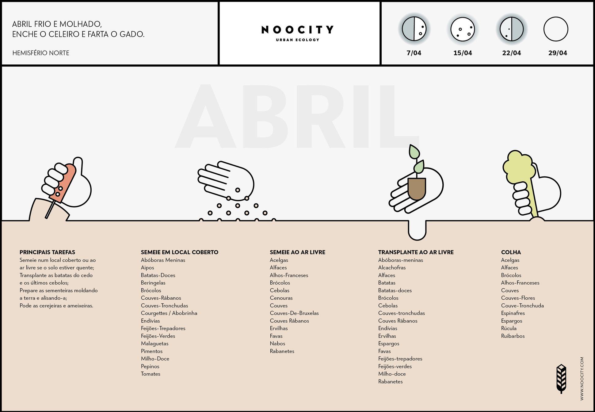 Horta mês a mês: O que fazer em sua horta urbana em Abril! Noocity Urban Ecology