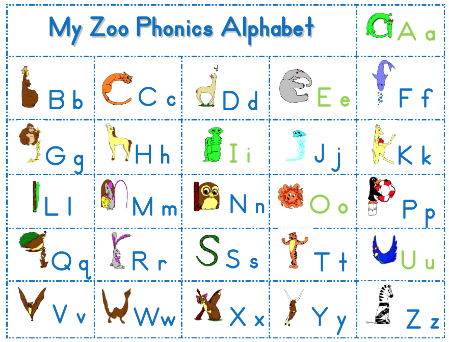 graphic about Zoo Phonics Alphabet Cards Printable referred to as Zoo-Phonics PreK Zoo phonics, Alphabet phonics, Phonics