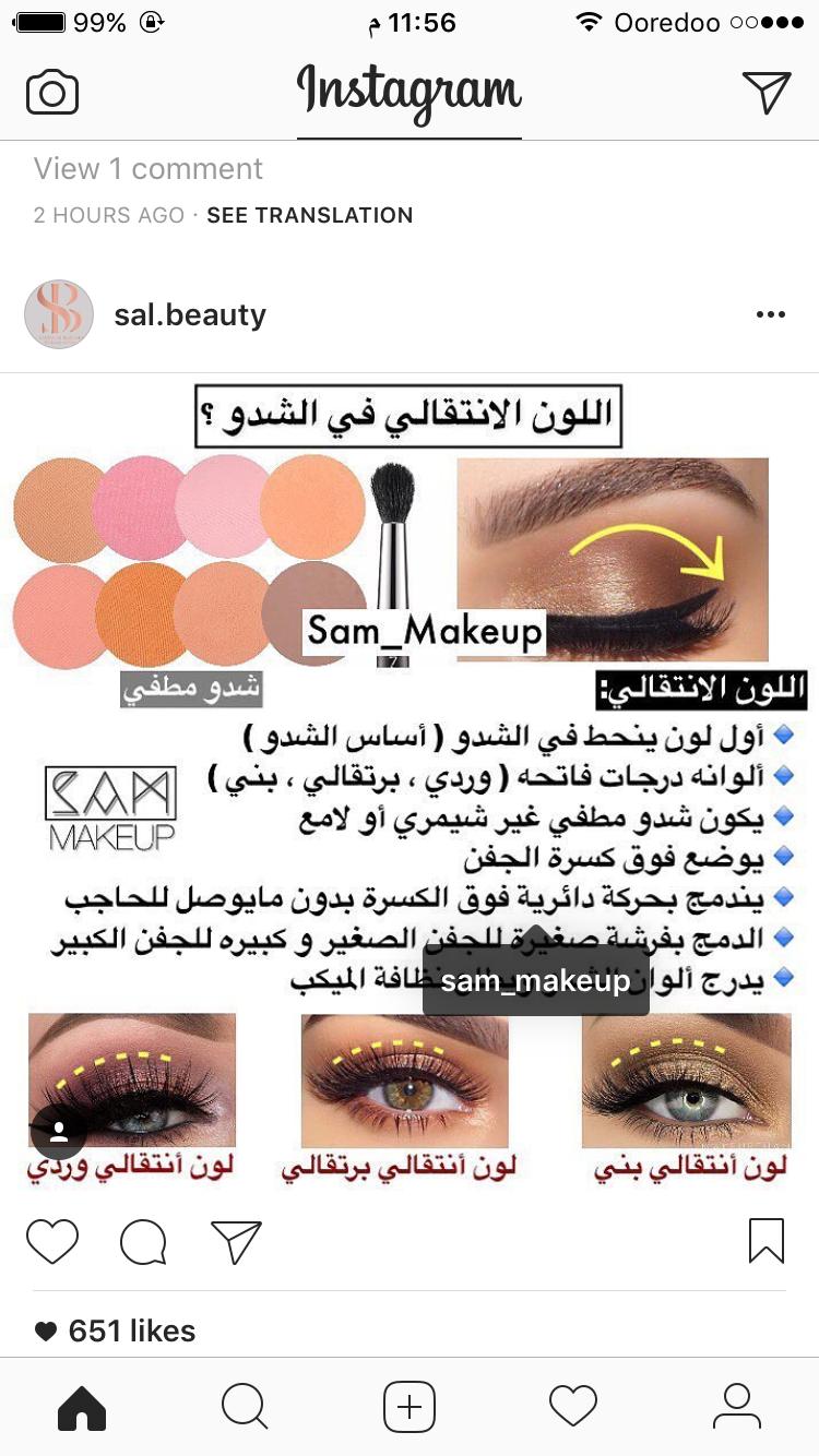 Pin By Nad On Makeup Looks Makeup Looks Makeup Eyeshadow