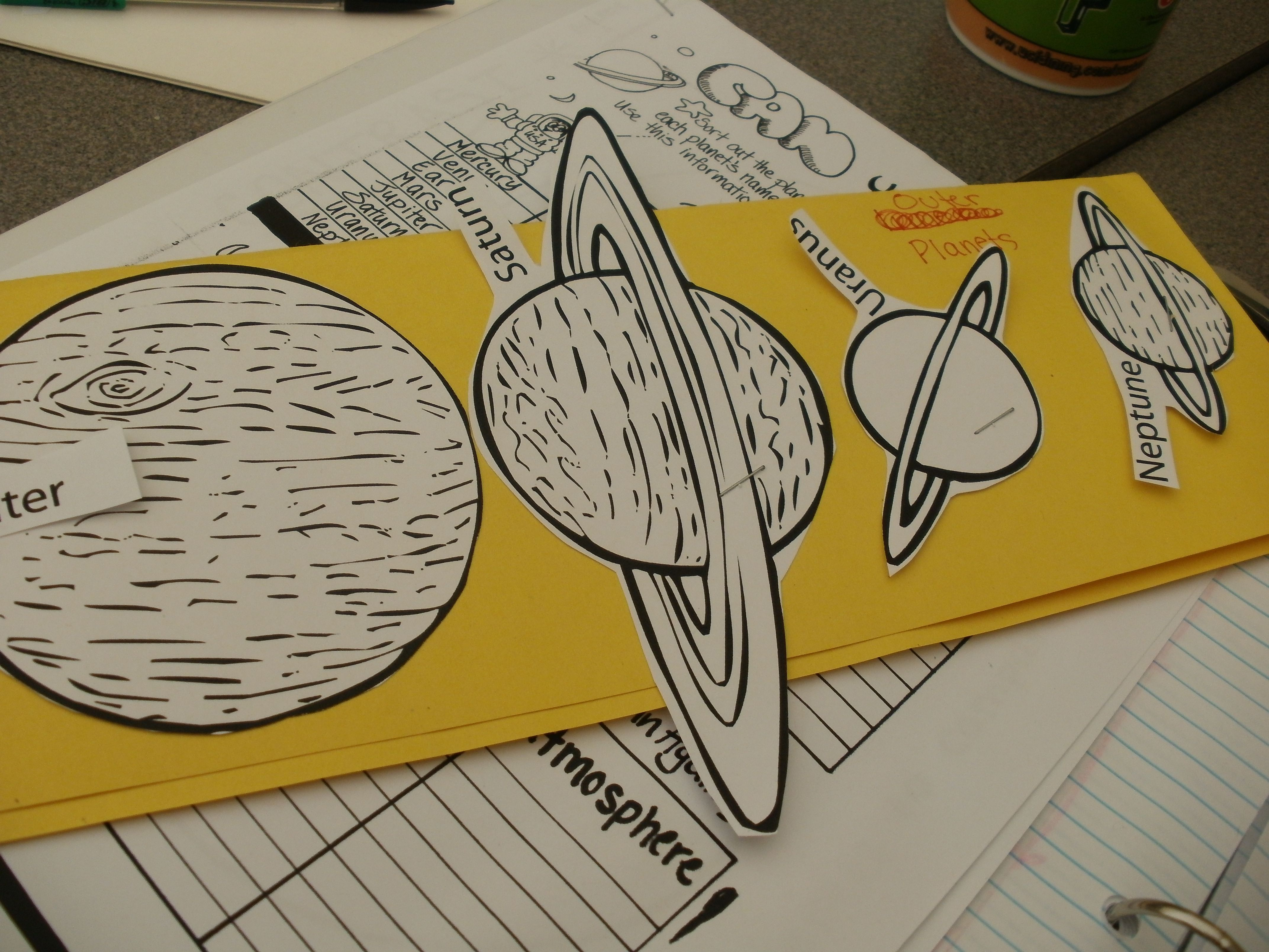 Inner And Outer Planet Foldable