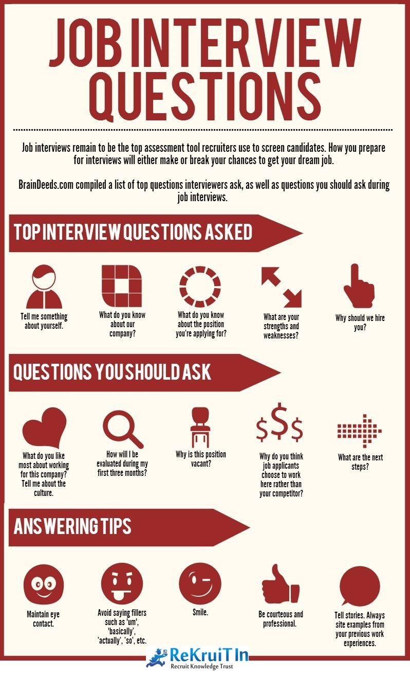 Amazing # ReKruiTInTip Going For A Job Interview? Here Are Few Preparation  Tips For