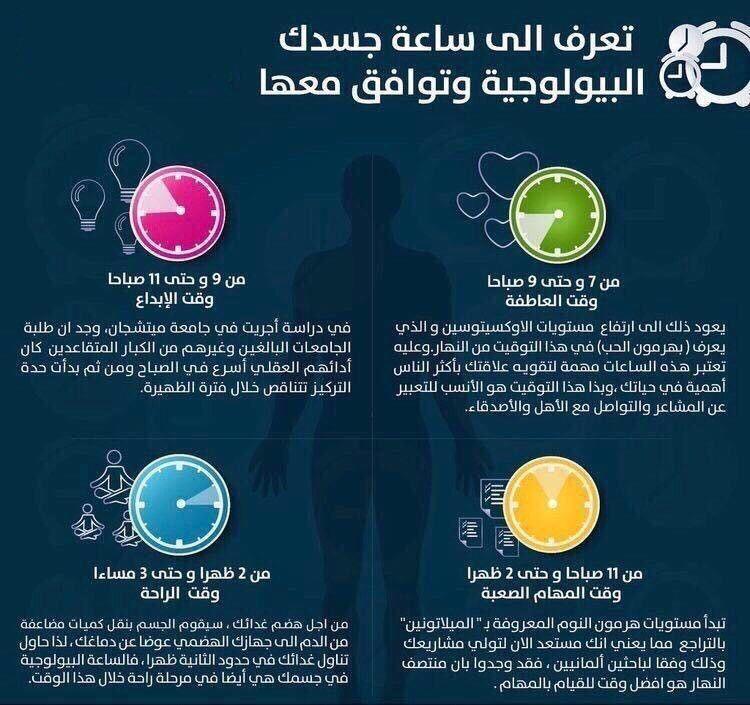 Pin By Sana Azhary On تطوير الذات Self Development Books Intellegence Learning Websites