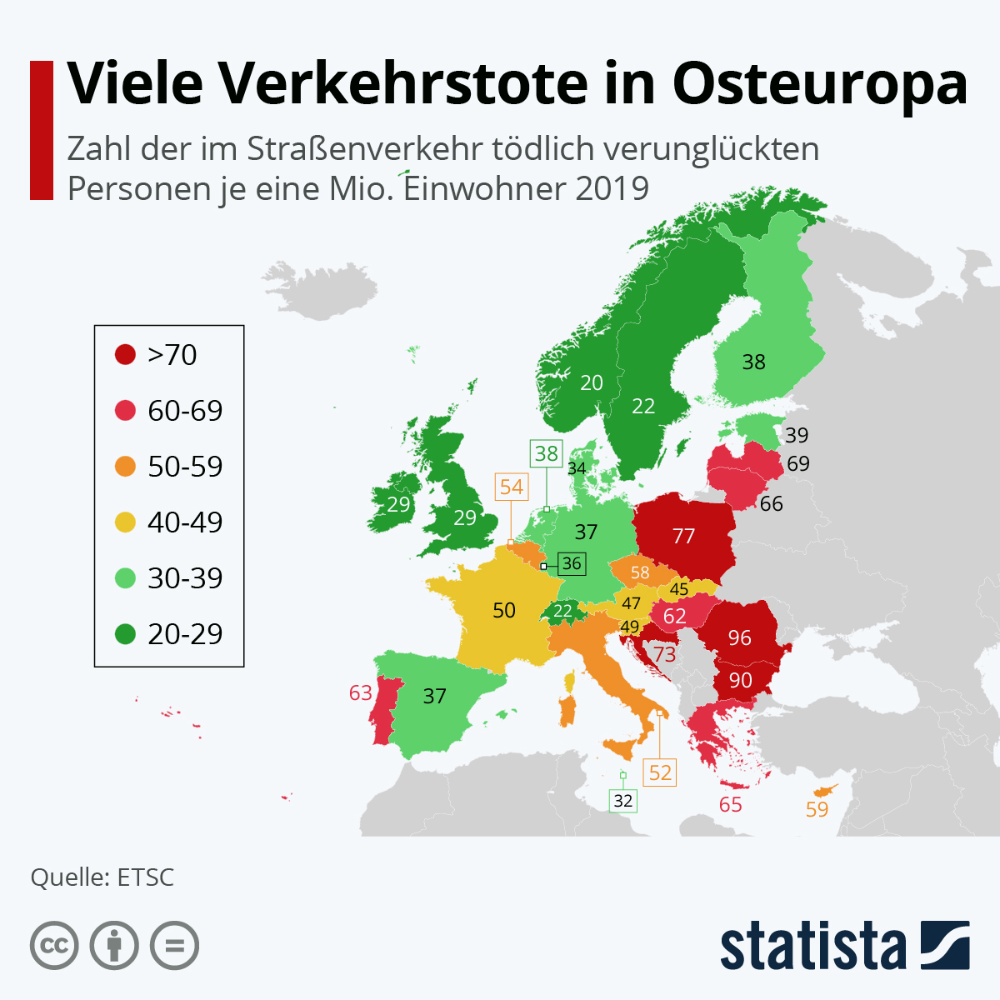 Infografik Viele Verkehrstote In Osteuropa Infografik Verkehr Osteuropa