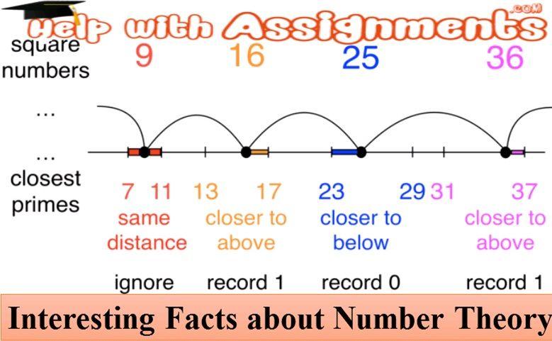 Math homework help numbers