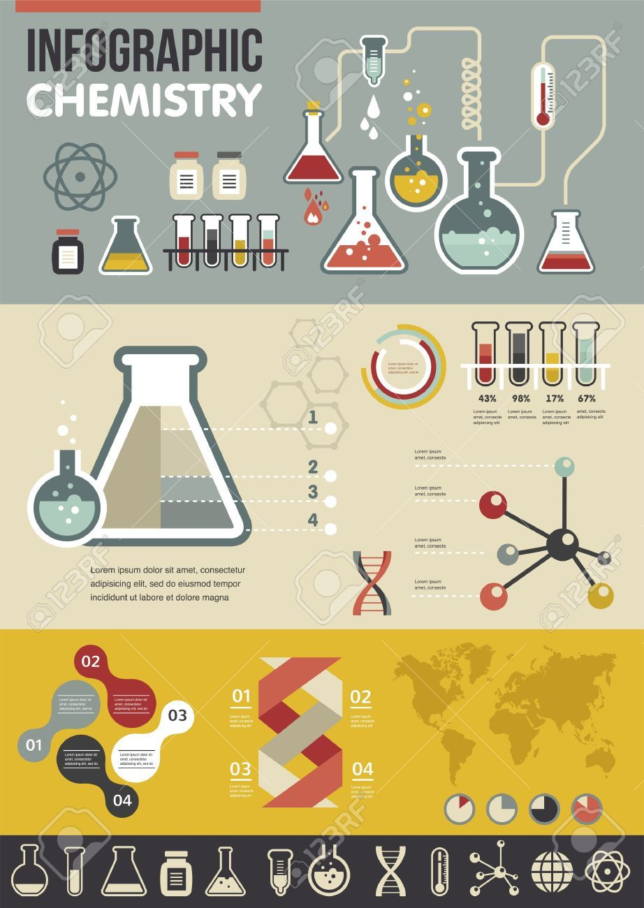 Chemistry Flyer Template