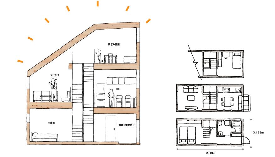 縦の家 プランバリエーションと価格 無印良品の家 無印良品の家