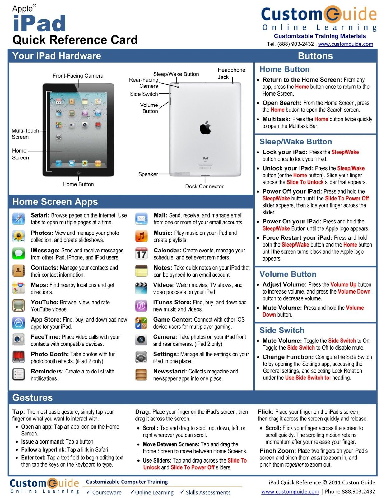 Your IPad In A Nutshell: Quick Reference Card