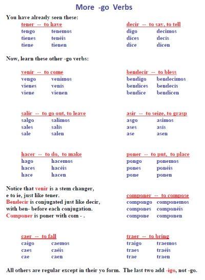 FREE 19-page worksheet packet on Spanish -go verbs (venir, salir ...