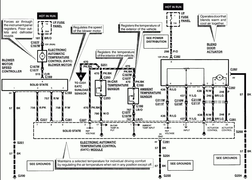 Lincoln Radio Wiring Diagram 1996