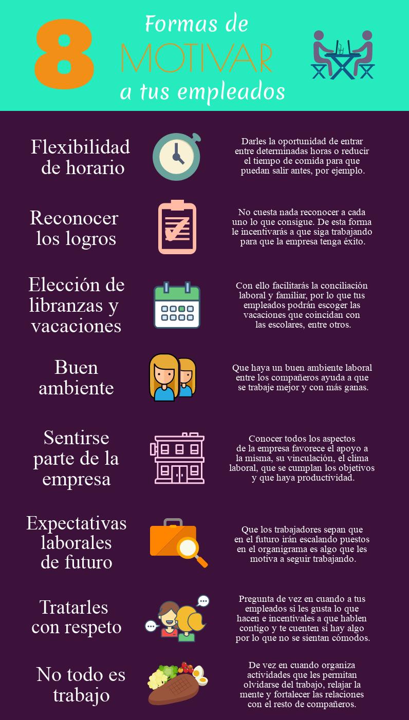 Motivar #Motivación #Trabajador #Empresario #Logros #Horario ...