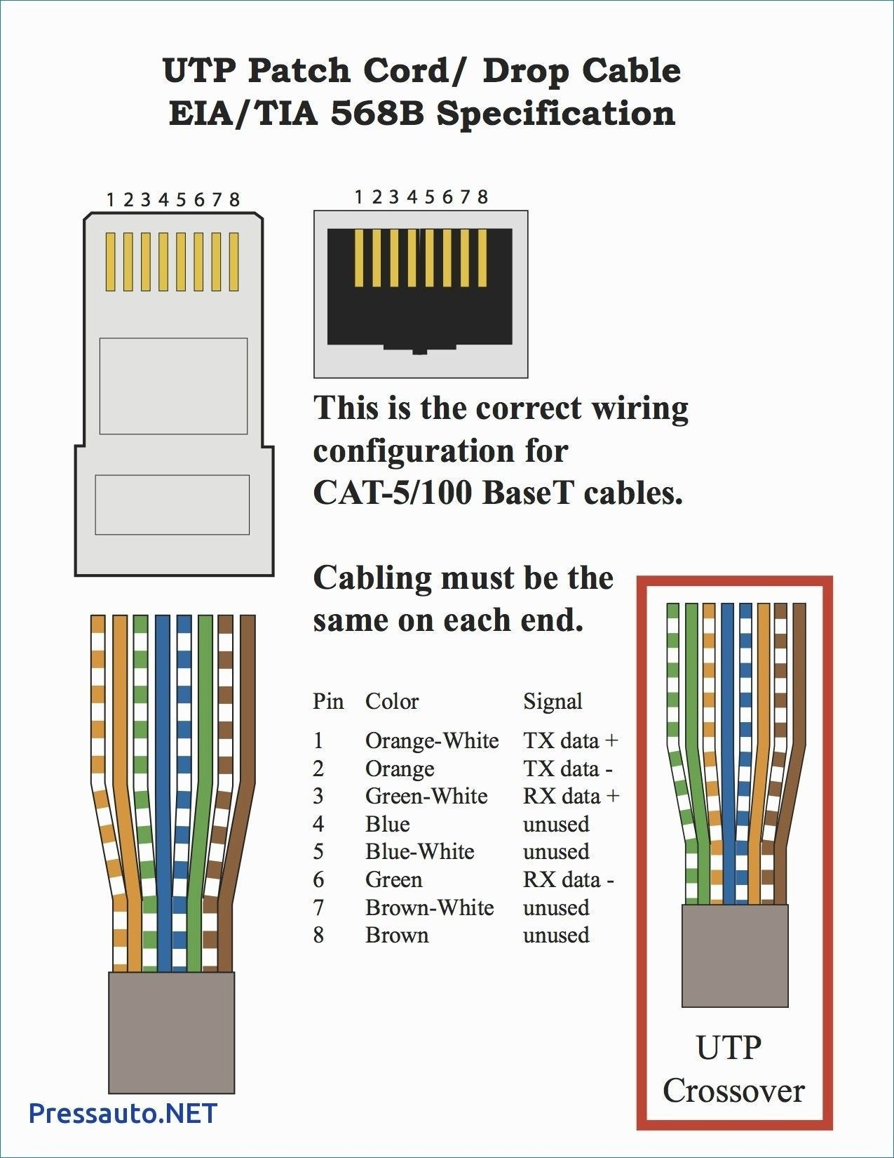 New Wiring Diagram For Ethernet Jack Diagram Diagramsample Diagramtemplate Wiringdiagram Diagramchart Worksheet Worksheettemplat Diagram Wire Cat6 Cable