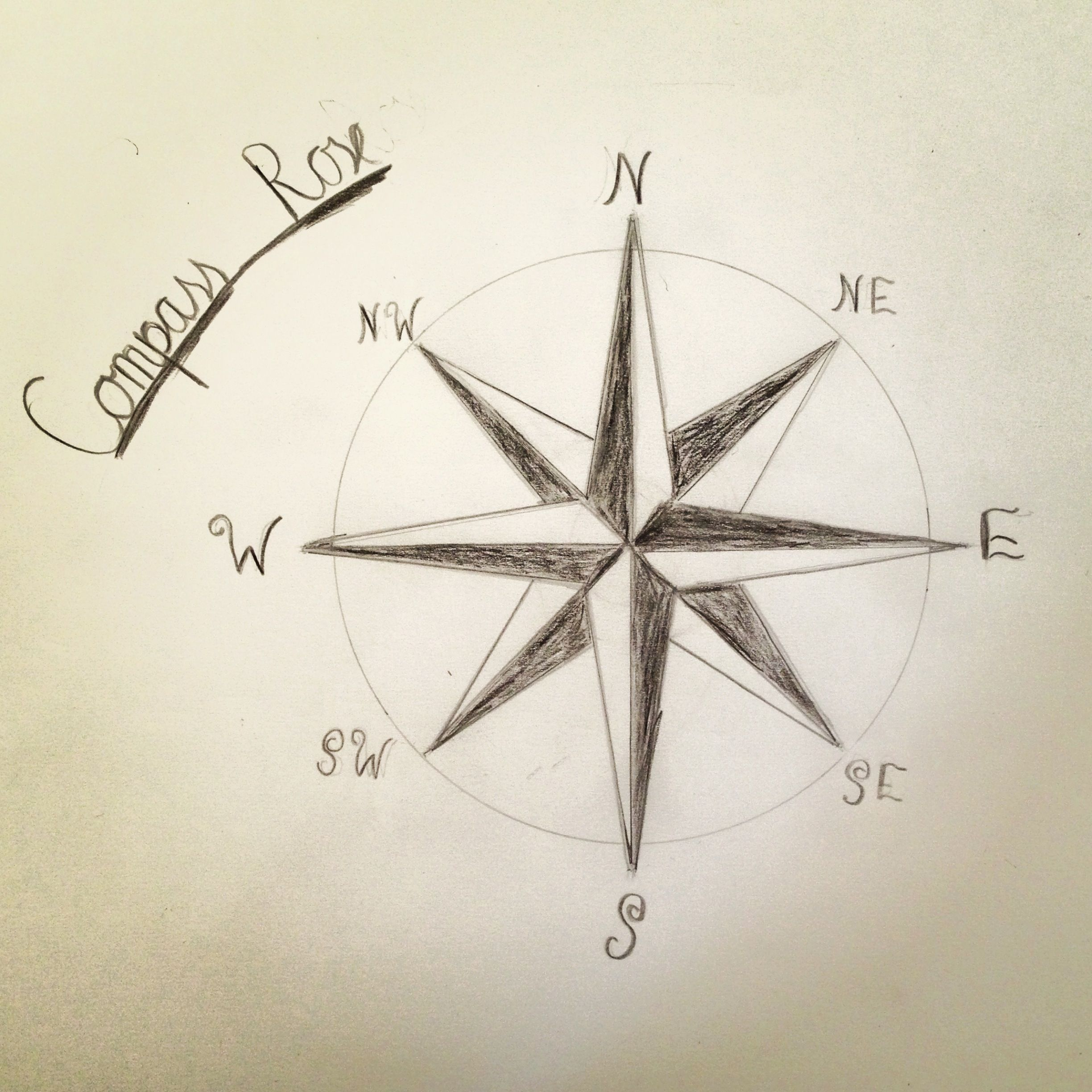 Compass Rose Drawing Syrendell Homelearning Grade 4
