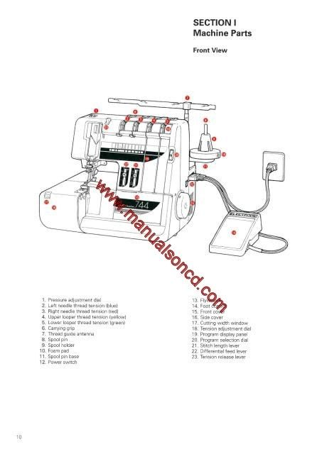 Elna 744 OverLock Sewing Machine Instruction Manual