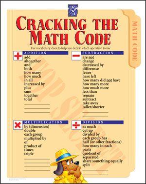 Cracking the Math Code Chart | Math Ed | Math vocabulary, Math key