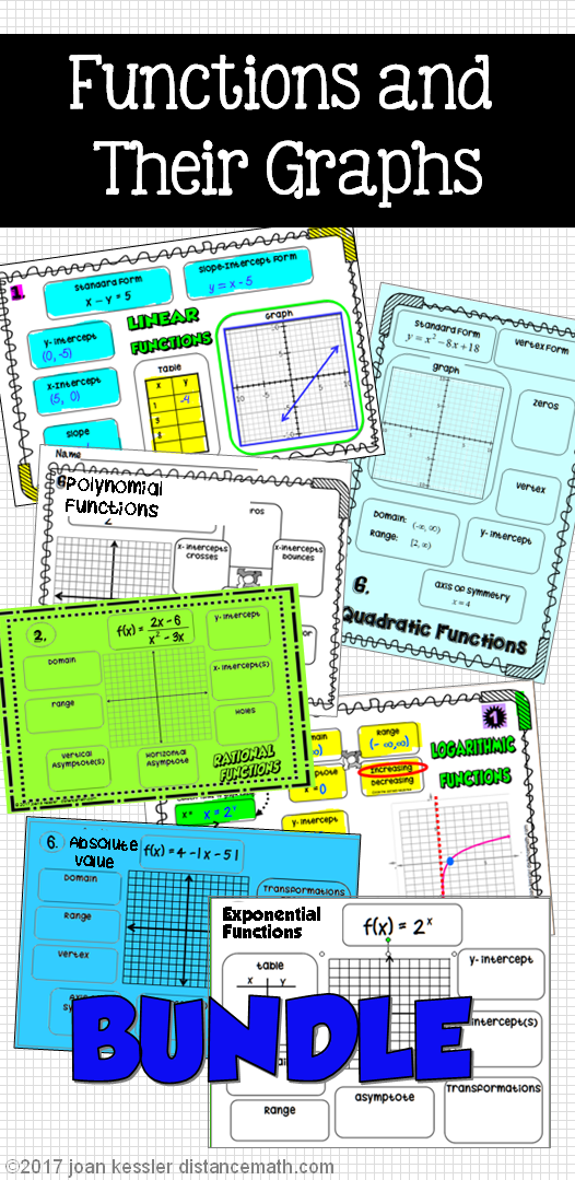 Functions and Their Graphs Bundle | Students, Secondary teacher and ...