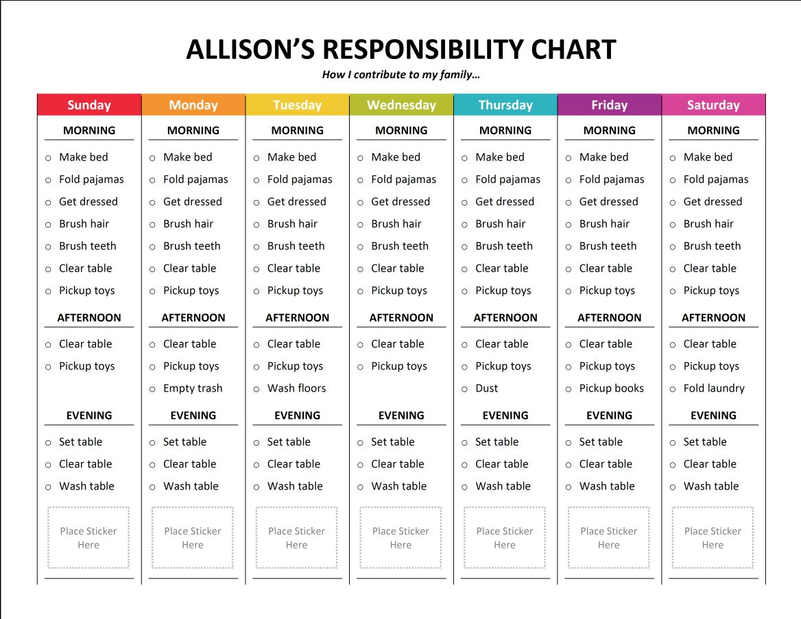 Complete Housekeeping Printable Set  Responsibility Chart