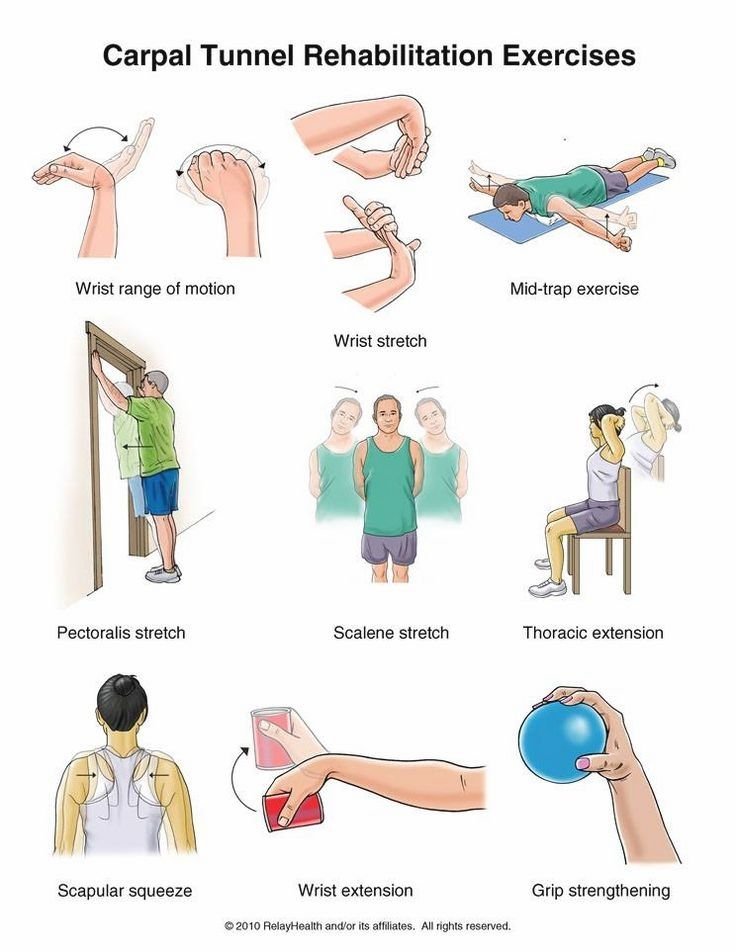 Befitness carpal tunnel syndrome carpal tunnel carpal