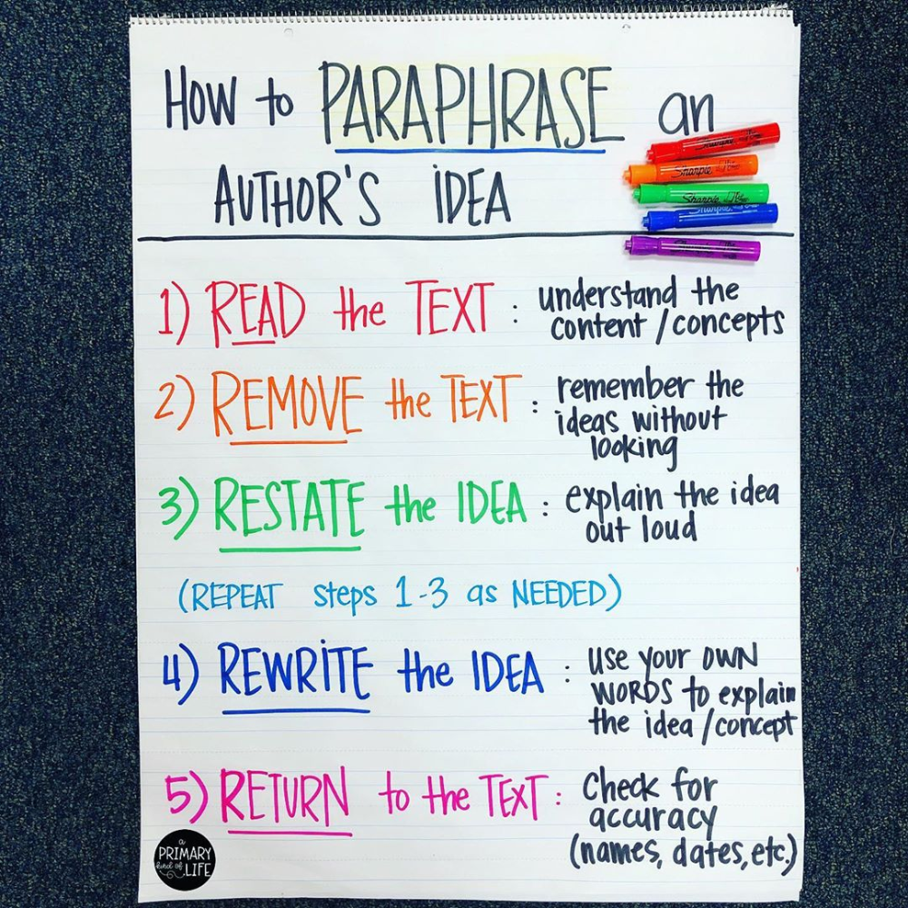 A Primary Kind Of Life On Instagram Today Wa All About Paraphrasing Summarizing And Direct Quotin Teaching Activitie Paraphrase For Grade 7