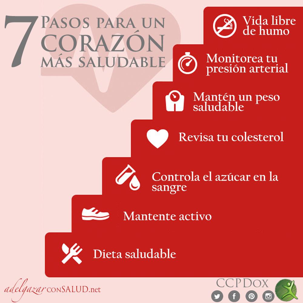 7 pasos para tener un coraz n m s saludable adelgazar - Alimentos saludables para el corazon ...