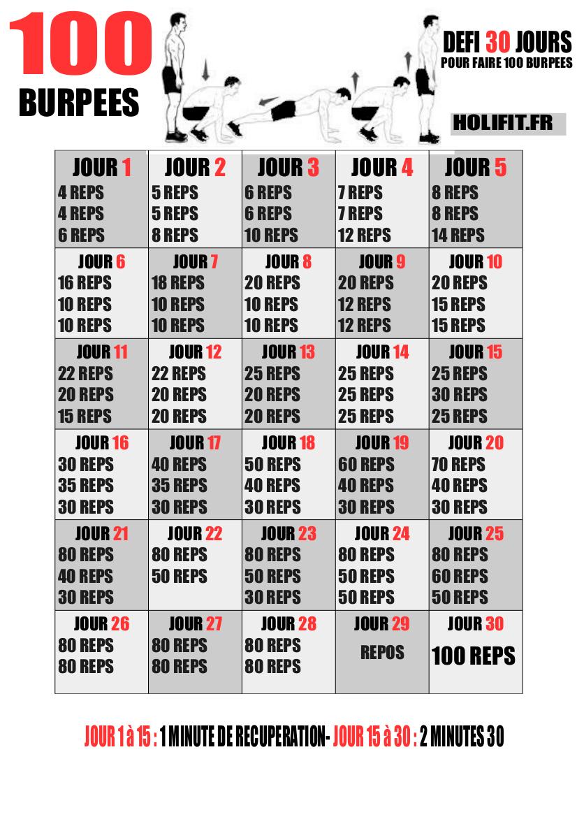 Ce défi de 30 jours vous propose une progression pour réaliser 100 burpees  en une seule série à la fin du challenge ! 1a42c60782c