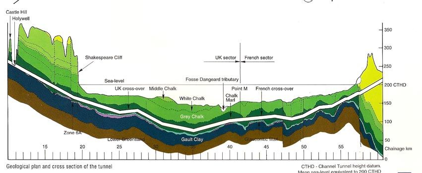 Geological section of the English Channel at the Chunnel #map ... on