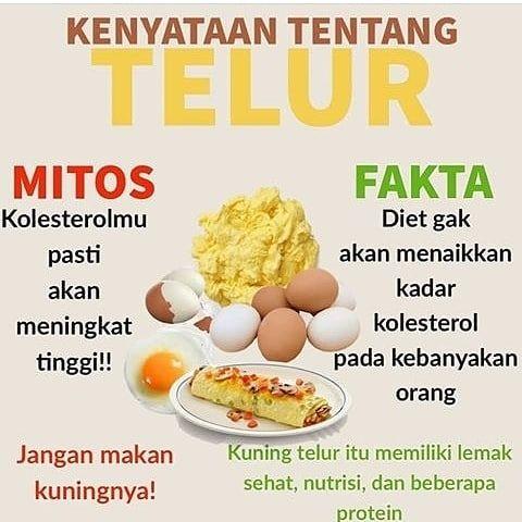 Kalori Itu Bukan Segalanya Kalau Kamu Makan Makanan Yg