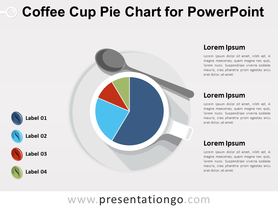 Coffee Cup Pie Chart For Powerpoint Presentationgo