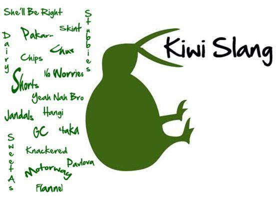 Kiwi Slang | New Zealand scrapbook pages/Austrslia | Pinterest ...