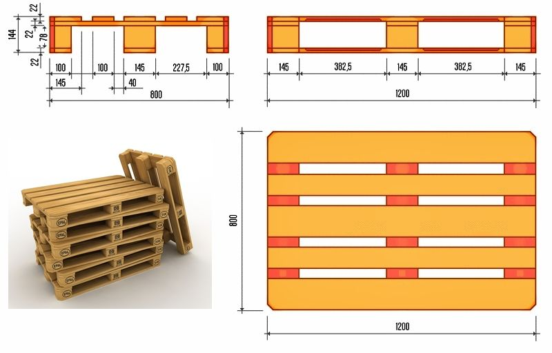 measures EPAL and EUR Pallet, Immagini, Sottoscale