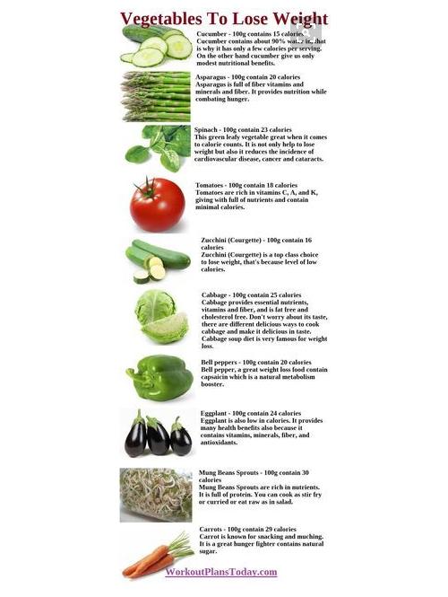 Asset diet pills