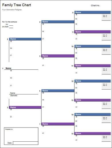 family-tree-template-word family tree Pinterest Family trees - family tree template in word