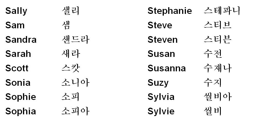 korean conversation with english translation pdf