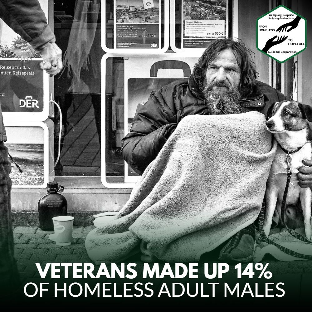 Homeless Veterans May Be Eligible For A Wide Variety Of Benefits