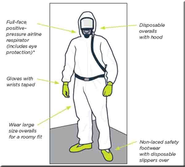 Looking forward to asbestos floor tile removal? Before you even ...