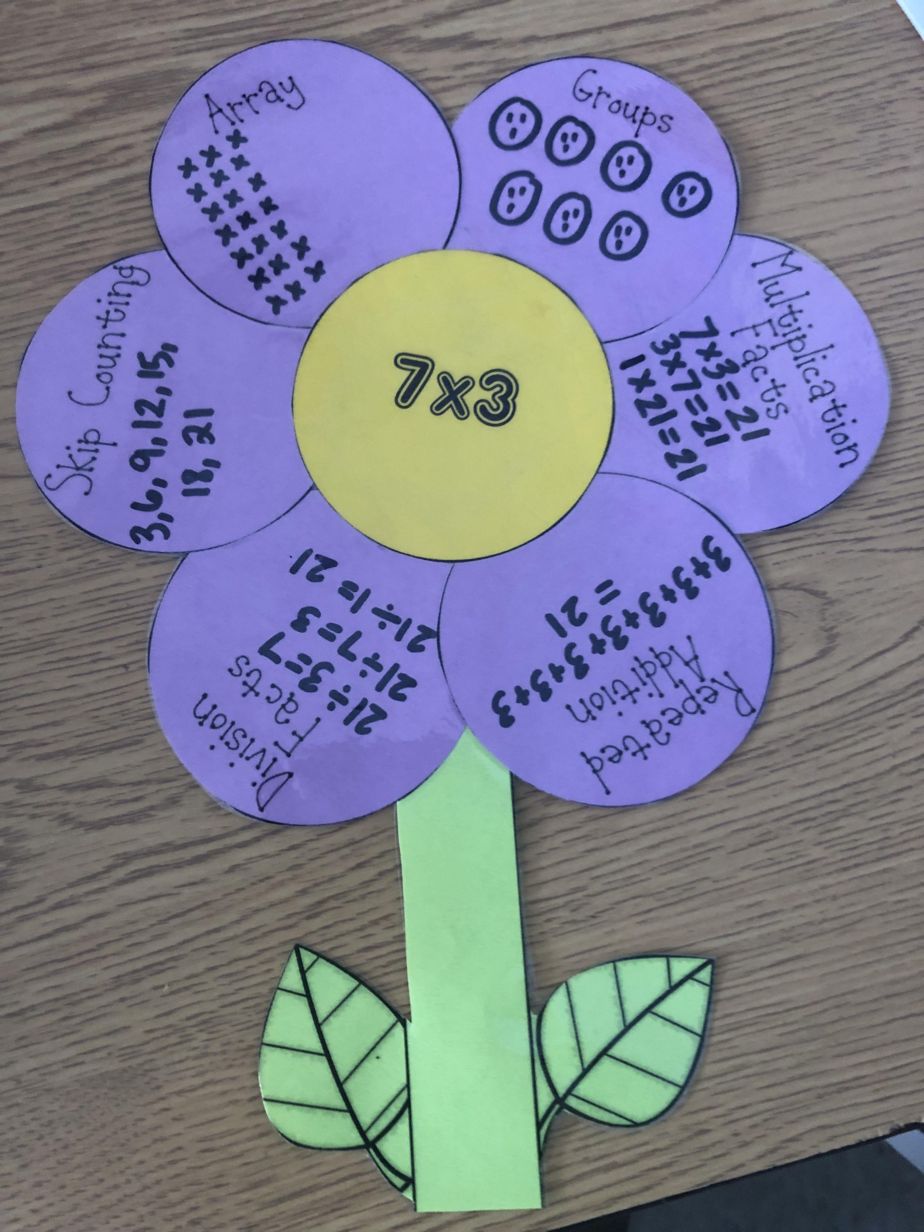 Math Flower 3rd Grade