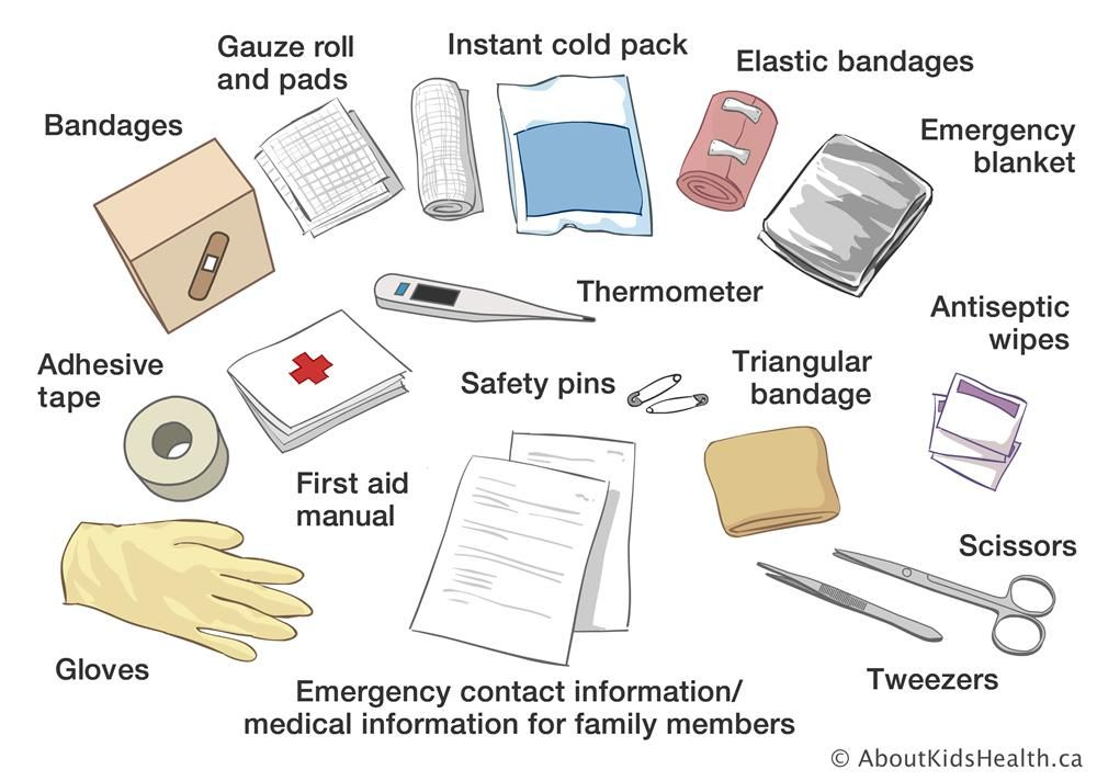 First Aid Equipment Medical Simplicity First Aid Kit Cartoon, Box,  Biomedicine, Medical PNG Transparent Clipart Image and PSD File for Free  Download