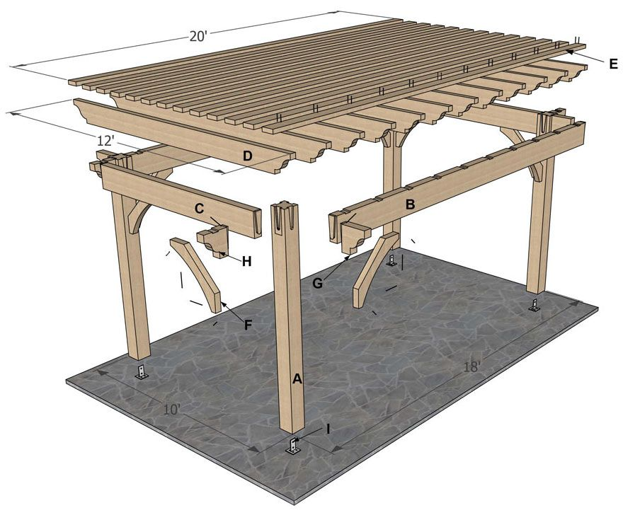 Plan for a 12 x 20 timber frame over sized diy pergola for Metal frame pergola designs
