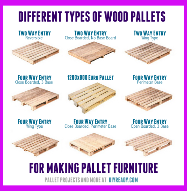 See Excellent Pallet Timber Tasks And Lots Of Only Need Basic Tools 25 Smart Outdoor Bar Ideas T In 2020 Pallet Size Different Types Of Wood Standard Pallet Size